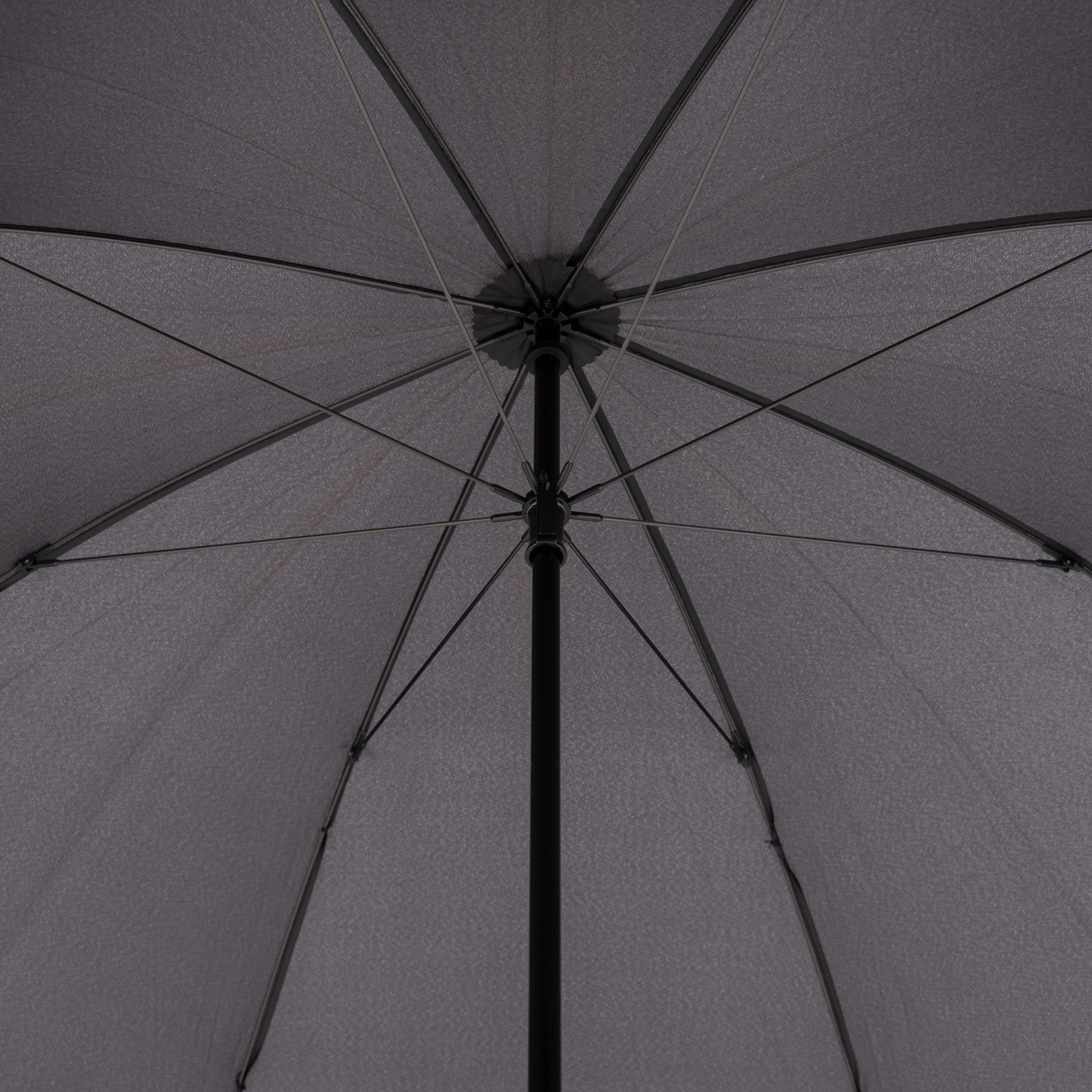 Knirps Umbrella U.900 ultra light XXL manual - photo 4