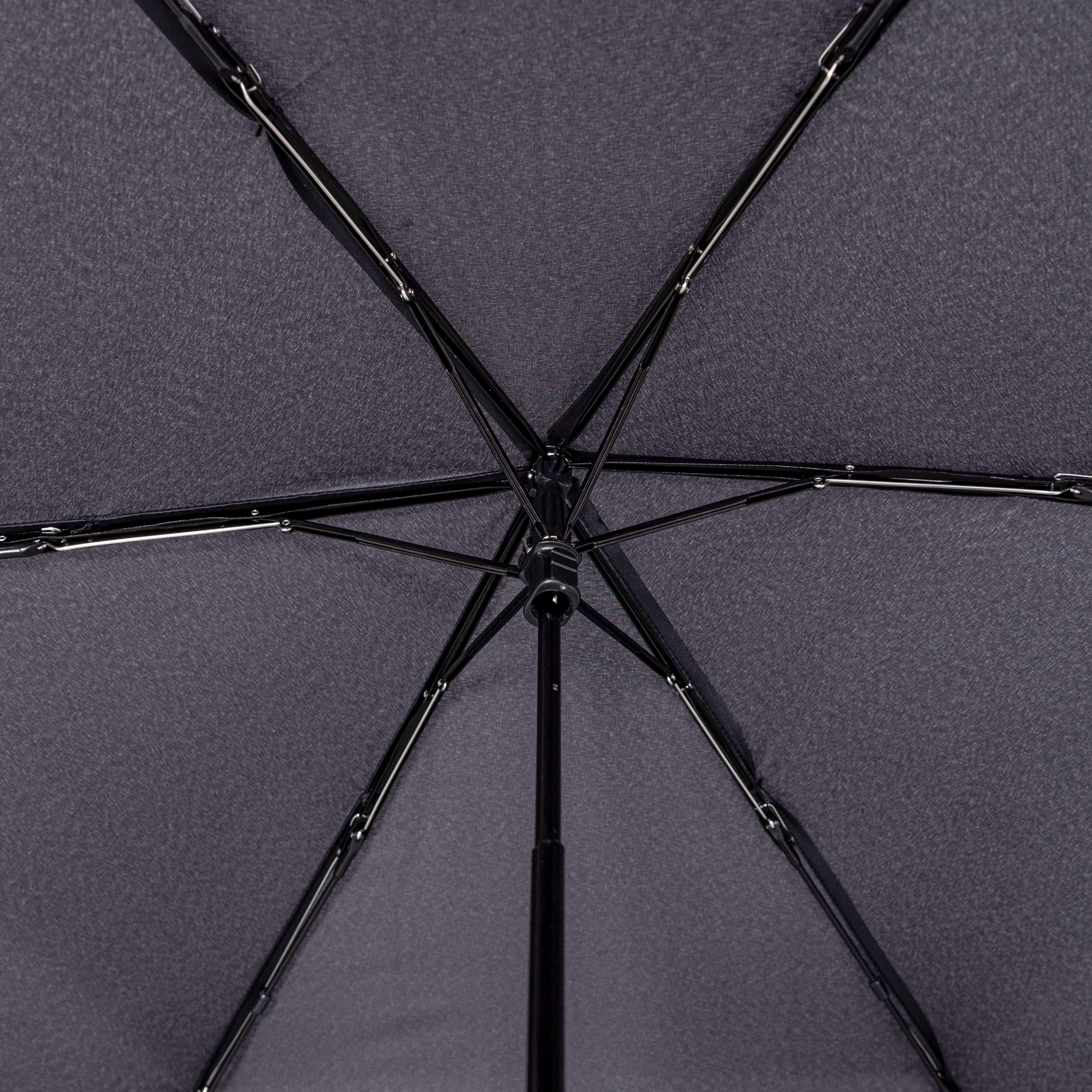Knirps Umbrella US.050 ultra light slim manual - photo 5