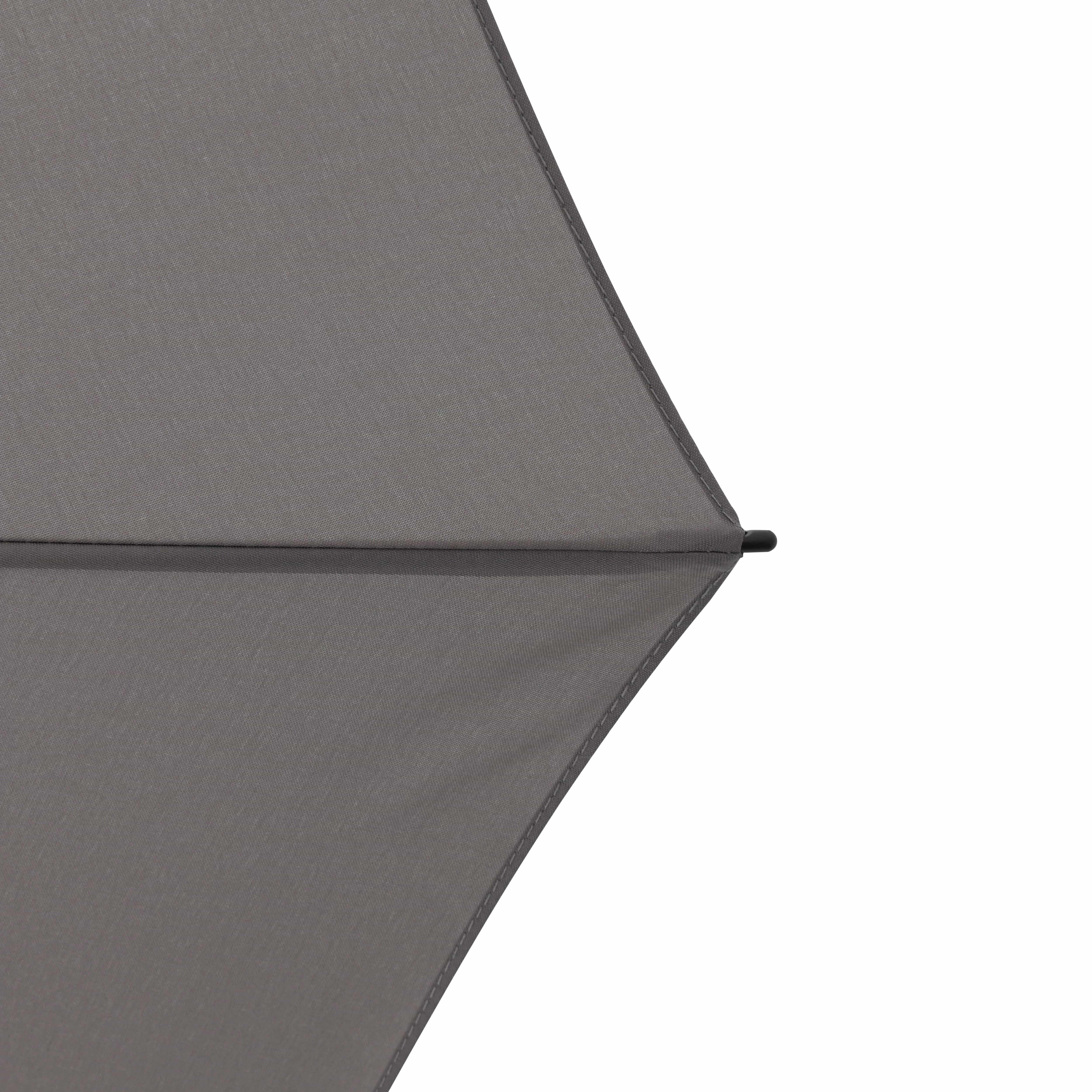 Knirps Umbrella C.050 medium manual - photo 6