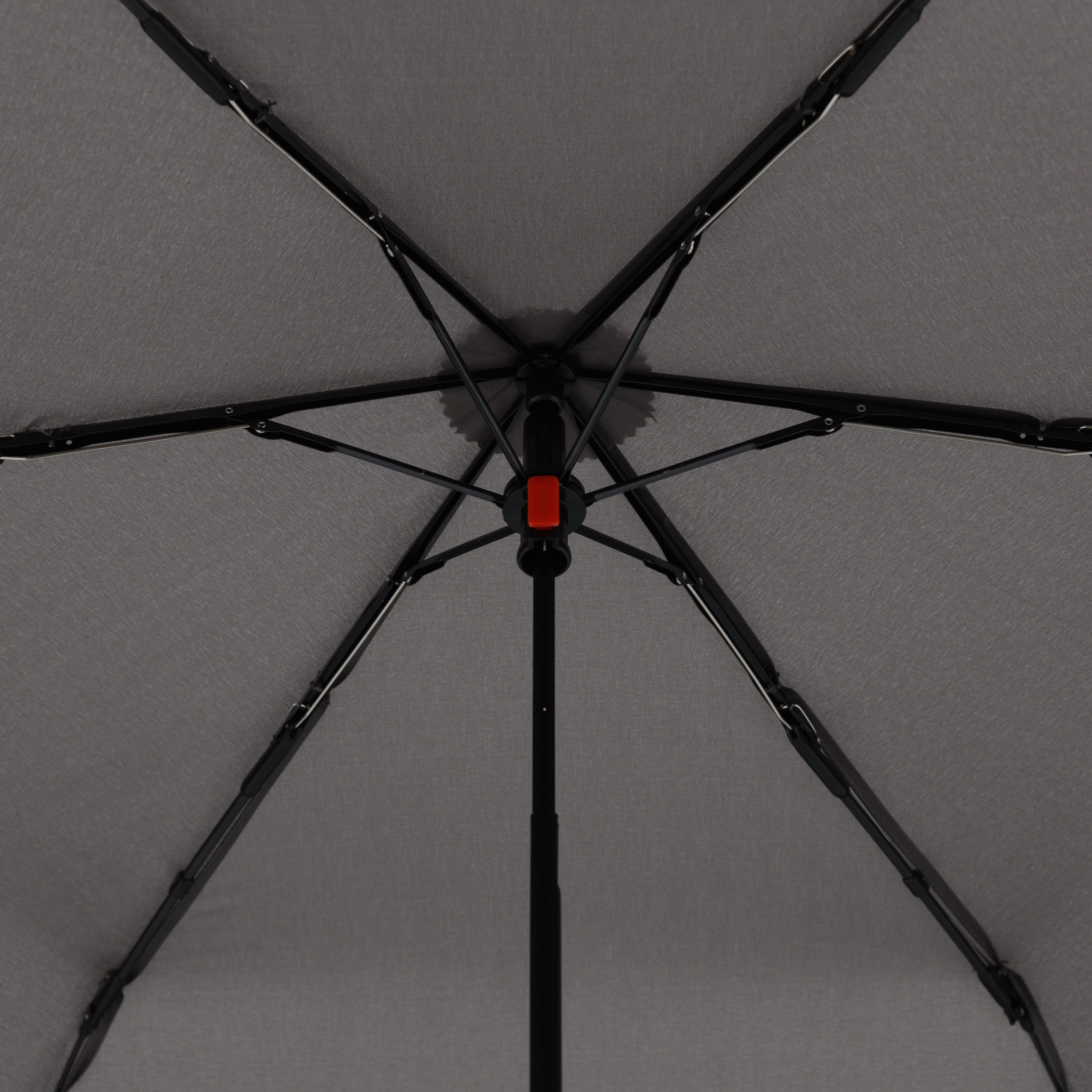 Knirps Umbrella C.050 medium manual - photo 7