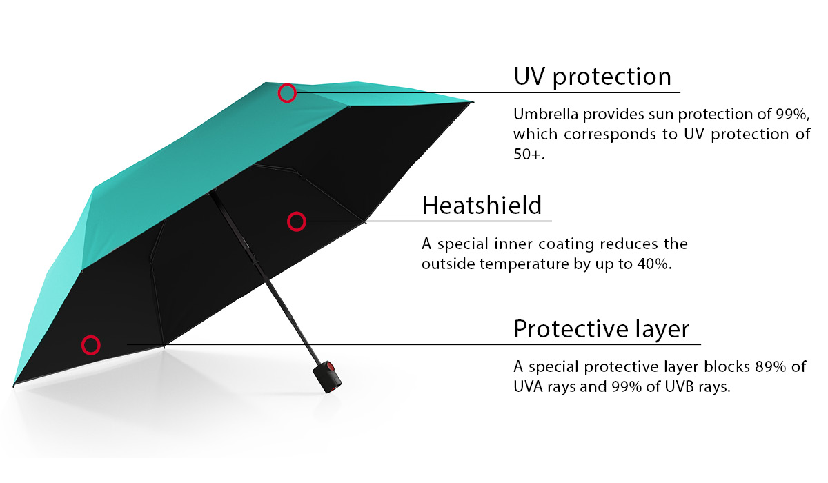 Turquoise Knirps Umbrella with Heat and UV Protection
